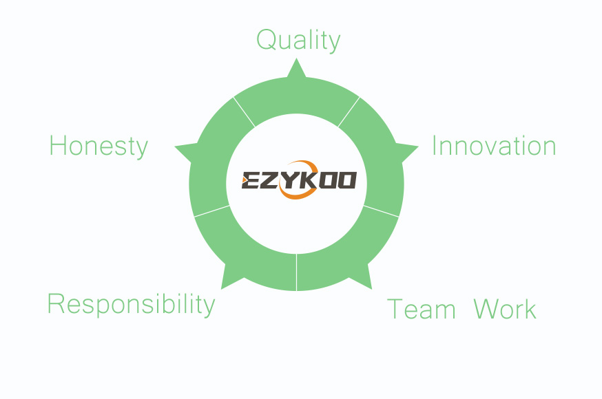 ezykoo-about-us